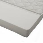 Come scegliere il materasso per il divano letto - Miglior divano letto per uso quotidiano ...