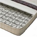 Bien choisir le Matelas du Canapé Convertible Milano Bedding